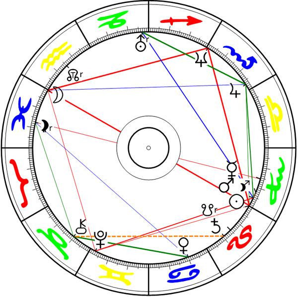 Lunar Saros 124, Muttereklipse